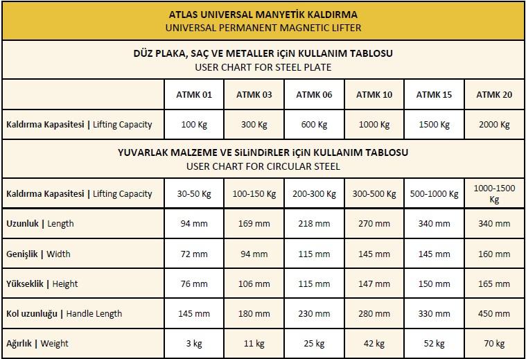 atmk-atlas-manyetik-kaldirma-miknatislari.jpg