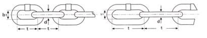 din-5685-ticari-kalite-zincir-normal-bakla-zincir-fiyatlari.jpg