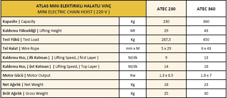 halatli-mini-vinc-atlas-vinc-fiyatlari.jpg
