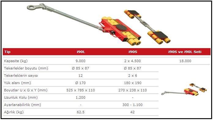 hts-i-90l-i-90-s-18-ton-domuz-arabalari-domuz-arabasi-fiyatlari.jpg