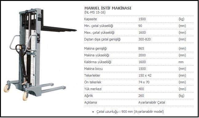 manuel-istif-makinesi-1-5-ton-netlift-istif-makinalari-fiyatlari-nedir.jpg