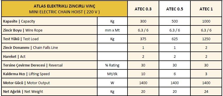 mini-zincirli-elektrikli-vinc-caraska-ceraskal.jpg
