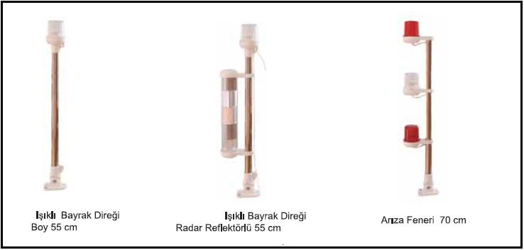 radar-reflektorlu-ariza-fenerleri-tekne-ve-yat-ariza-fenerleri-fiyatlari.jpg